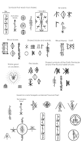 glyph tattoo meaning 105 best symbols images on pinterest ancient symbols magick and