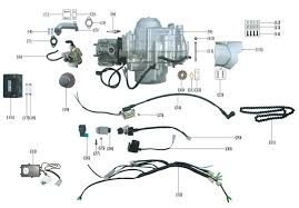 bmx 110cc atv wiring diagram wiring diagram and schematic design