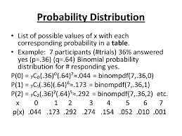 Binomial Probabilities Table 4 2b U2013 Finding Binomial Probabilities Binomial Probability Formula