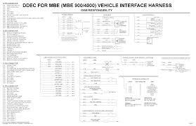 mcm freightliner columbia wiring diagram freightliner ecm wiring