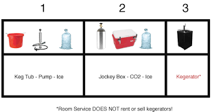 Buy A Keg Kegs Sf Room Service