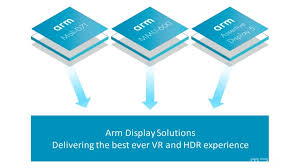 smarter technologies arm brings smarter technologies and better efficiency to modern