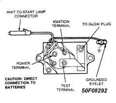 1994 ford e series van glow plug fuse electrical problem 1994