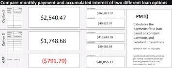 loan payoff spreadsheet laobingkaisuo com