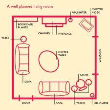 Best Feng Shui Decor Images On Pinterest Living Room Ideas - Feng shui living room decorating