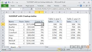 vlookups and pivot tables excel formula vlookup with 2 lookup tables exceljet