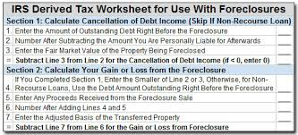 foreclosure irs tax implications what taxes you may owe