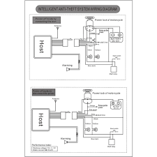 wiring diagram alarm motorcycle wiring diagram and schematic