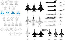 design characteristics of canard u0026 non canard fighters page 2