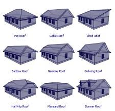 Different Styles Of Houses Names Of Different Styles Of Houses House Interior