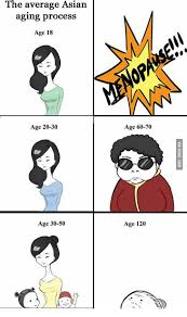 Asian Lady Aging Meme - the average asian aging process age 18 age 20 30 age 30 50 age 60 70