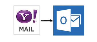 yahoo mail how to configure yahoo mail on outlook