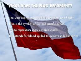 Texas Flag Chile Flag Chile By Libni Cervantes