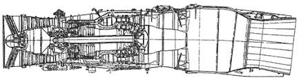 rd 33 turbofan twin shift engine with afterburner for the duel