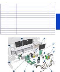 hp designjet l26500 printer series service manual