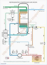 hvac wiring schematics diagrams and made easy hvac wiring diagrams