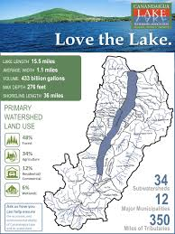 Finger Lakes New York Map by Clwa Watershed Map Infographic Finger Lakes Prism