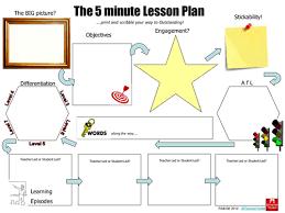 doc 462610 lesson plan u2013 17 best ideas about lesson planning
