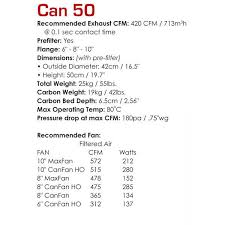 can fan 8 ho can 50 cf358720 carbon filter