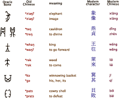 ancient scripts chinese