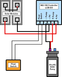 well wiring color code outstanding thermostat wire colors