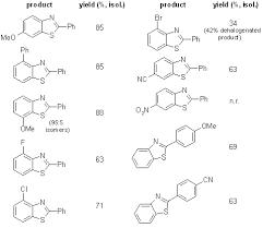 Visible Light Examples Aerobic Visible Light Photoredox Radical C H Functionalization