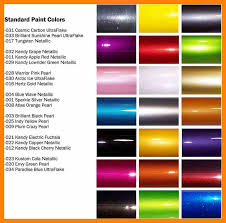9 color chart for car paint rn cover letter