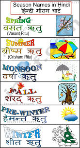20 best hindi images on pinterest yahoo search count and grammar