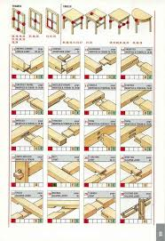 Making Wood Joints With Router by 161 Best Woodworking Joints Joinery Images On Pinterest