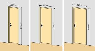 Closet Door Opening Size Marvelous Normal Door Opening Contemporary Best