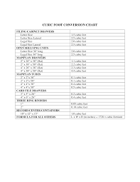 meter to feet conversion chart k k club 2017