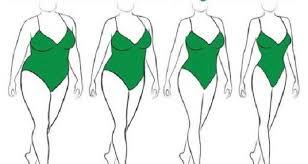 powerful diet plan u2013 lose 12 kg in 30 days healthy food forever