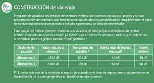 tope de fondo de ahorro 2016 subsidio de vivienda los cambios que tendrá la postulación tele 13