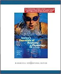 Simple Anatomy And Physiology Anatomy And Physiology Book 7th Edition At Best Anatomy Learn