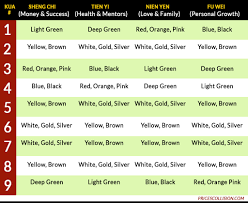 feng shui color chart auto painting is your current car color lucky for you
