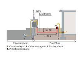 norme robinet gaz cuisine tout savoir sur le raccordement au réseau collectif leroy merlin