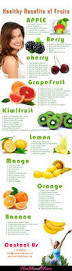 health benefits of fruits to our body infographic