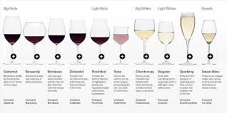 wine glasses types of wine glasses the juice club w