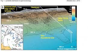 Great Barrier Reef Map Barrier Reef Protecting Against Landslides Tsunamis