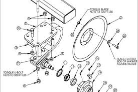 dexter electric over hydraulic wiring diagram electric to
