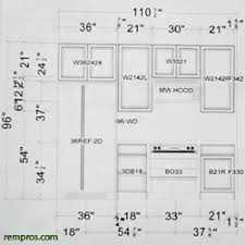 Standard Kitchen Cabinet Door Sizes Kitchen Cabinets Dimensions Standard Cabinets Sizes