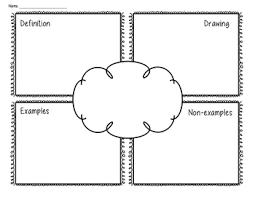 frayer model graphic organizer graphic organizers pinterest