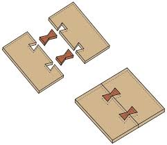 Different Wood Joints Pdf by The 25 Best Woodworking Joints Ideas On Pinterest Wood Joints