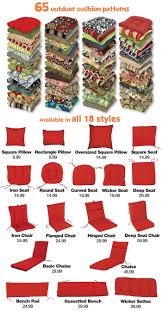 Deep Seating Patio Furniture Covers - favorite images replacement cushions for patio chairs tags