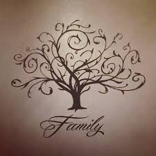 swirly family tree maybe names or initials swirled