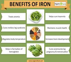 minerals of life u2013 are you getting enough iron from your food