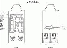 1998 ford fuse box layout wiring diagram simonand