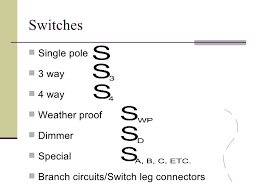 Electrical Plan 203 05 Electrical Plan Symbols 2