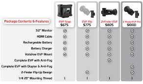 electronic finder z finder evf electronic viewfinder