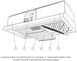 Kitchen Exhaust System Design Kitchen Exhaust Design Dayri Me